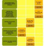 Seminar Week
